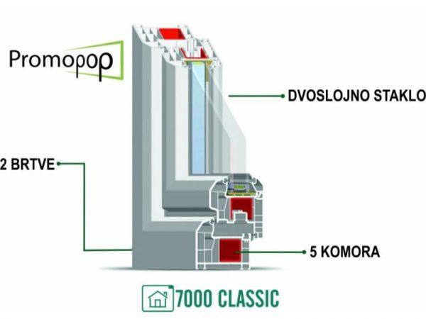 Prozor PVC jednokrilni desni ili lijevi